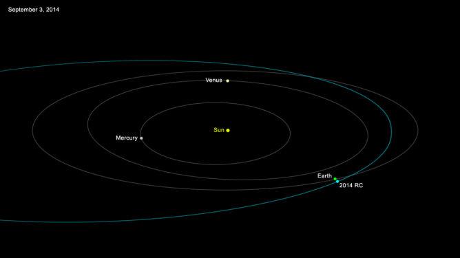 2014 RC przeleci blisko Ziemi